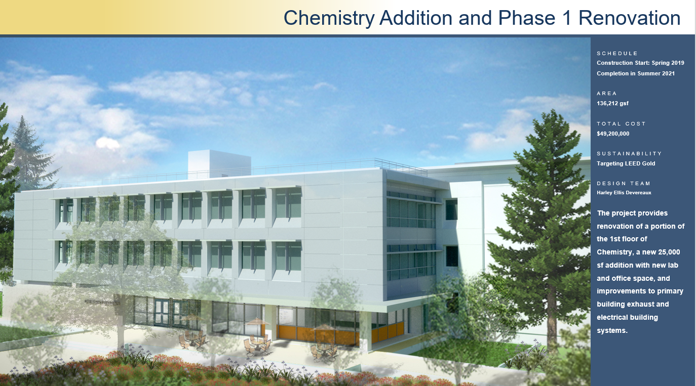 Chemistry Addition and Phase I Renovation