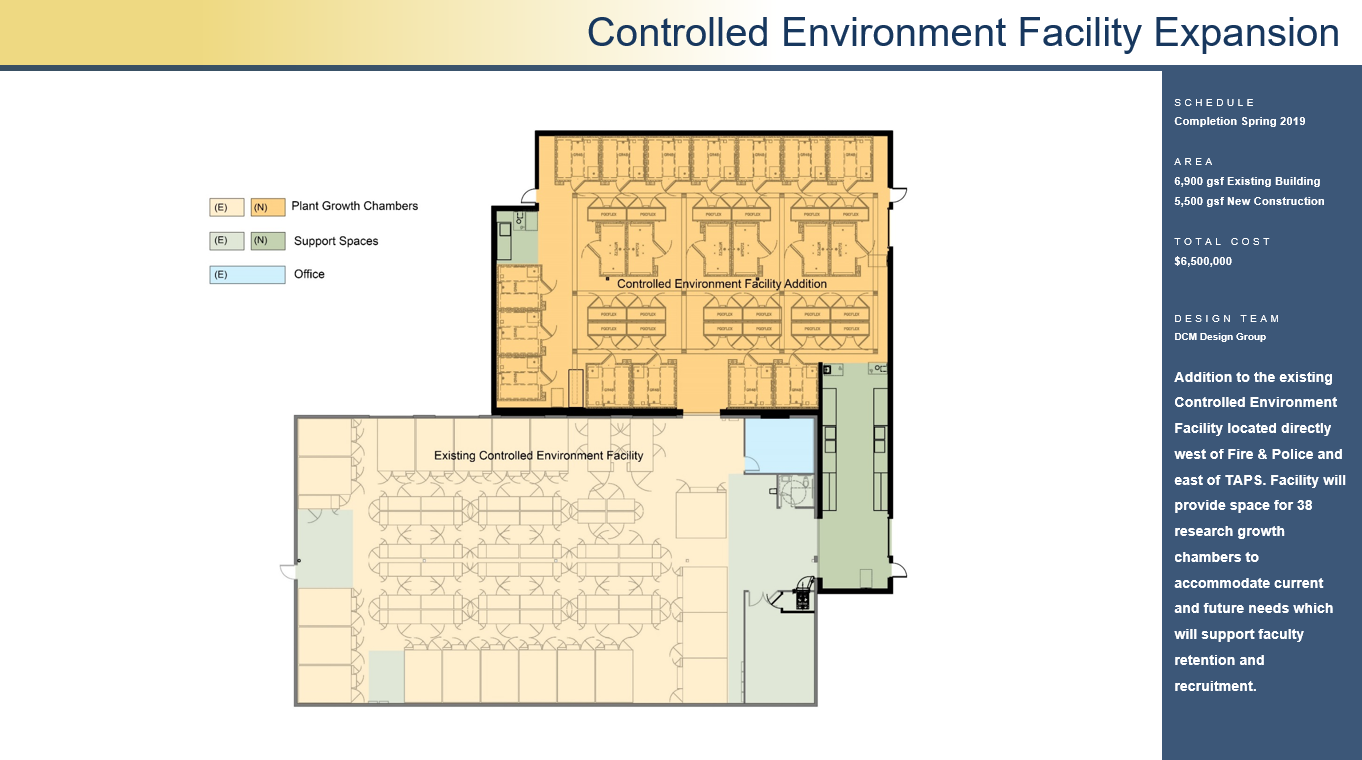 Controlled Environment Facility Expansion