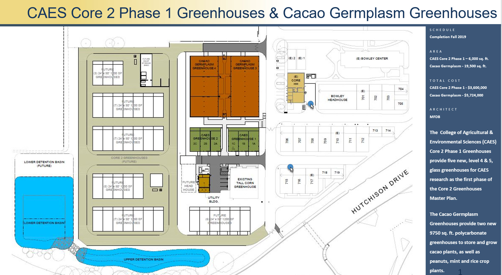 CAES Core 2 Phase 1